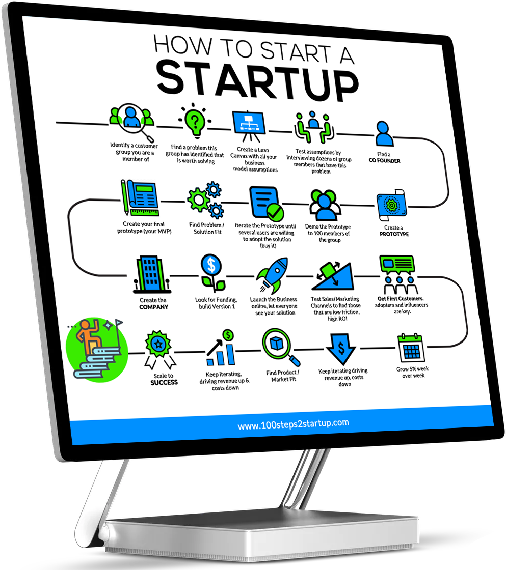 How to start a startup open on desktop screen